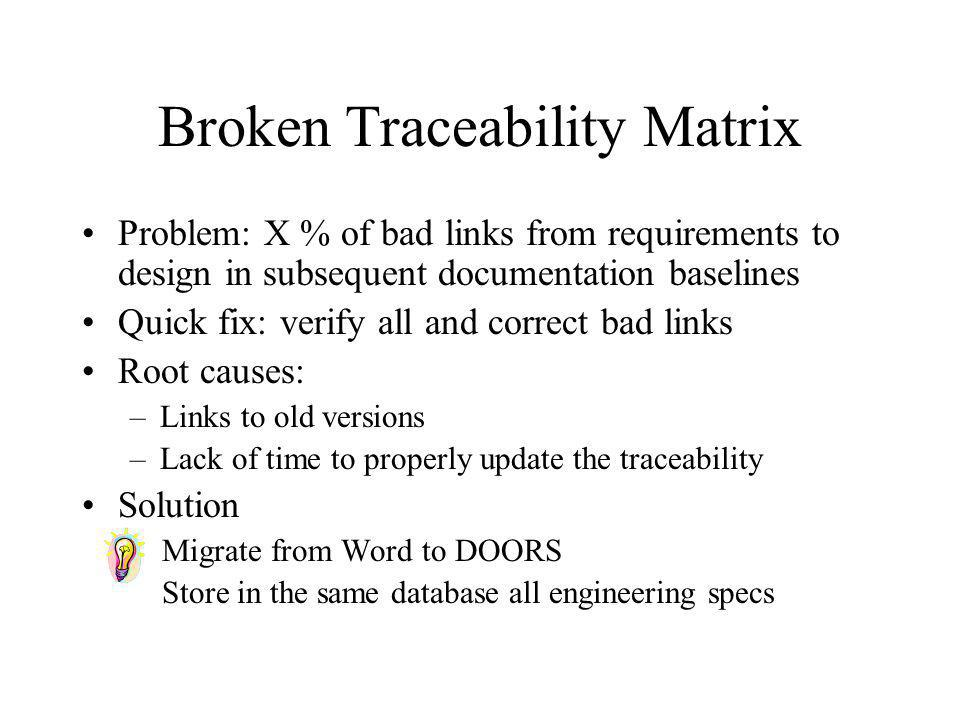 Broken Traceability Matrix