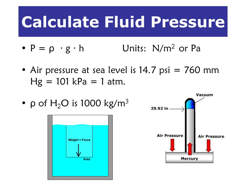 Calculate Fluid Pressure