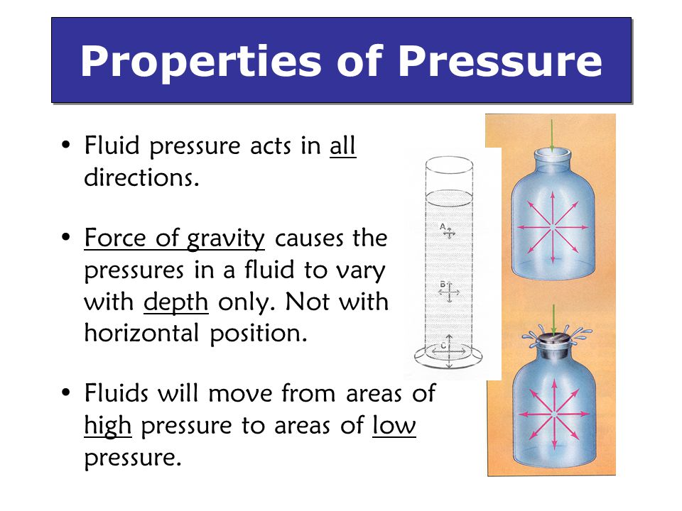 Properties of Pressure