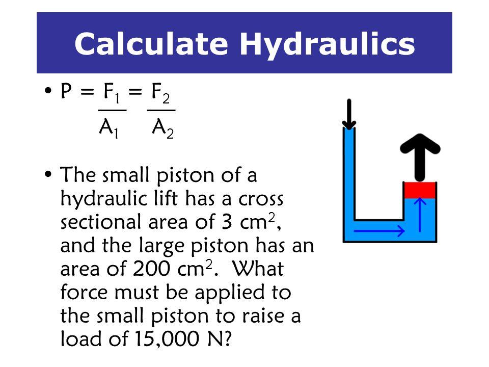 Calculate Hydraulics P = F1 = F2