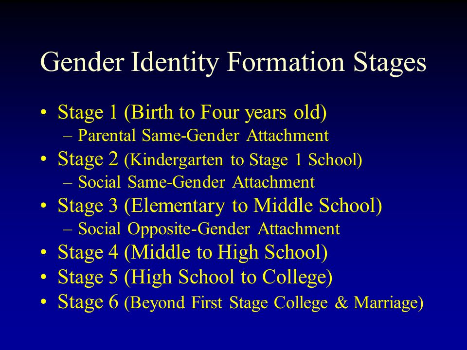 Gender Identity Formation Stages