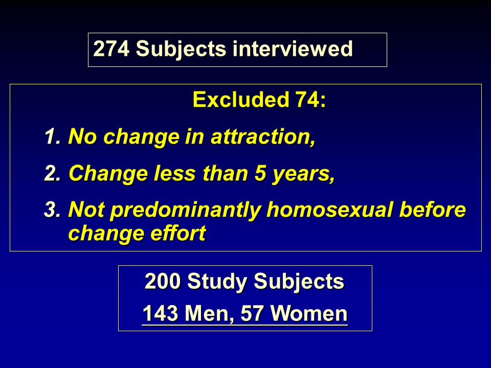Excluded 74: 200 Study Subjects 143 Men, 57 Women