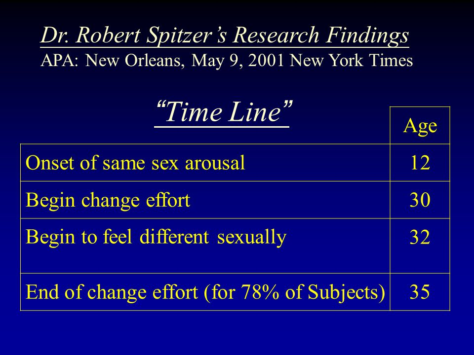 Dr. Robert Spitzer's Research Findings APA: New Orleans, May 9, 2001 New York Times