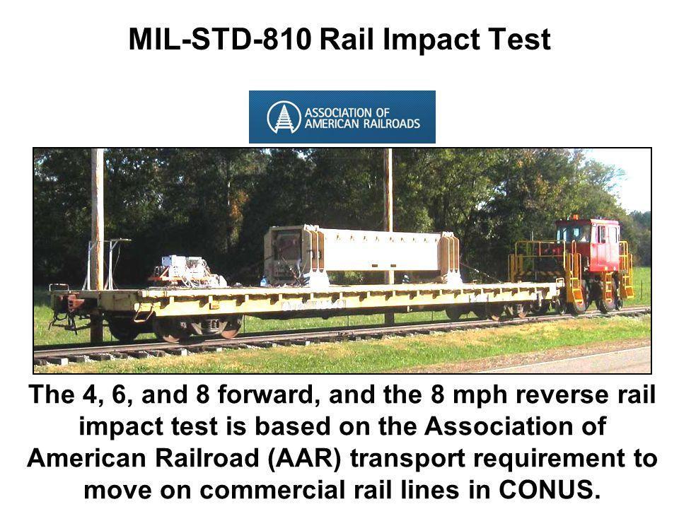 MIL-STD-810 Rail Impact Test