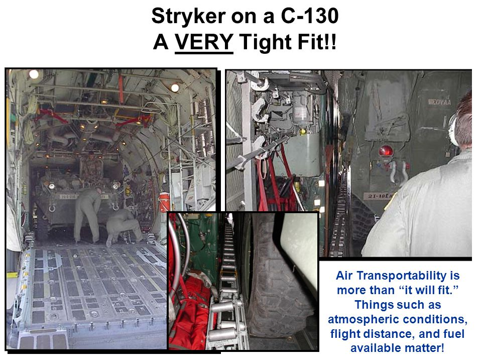 Air Transportability is more than it will fit.