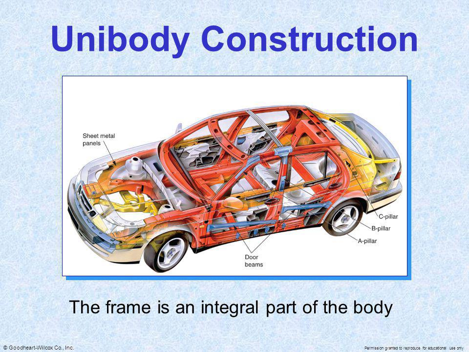 The frame is an integral part of the body