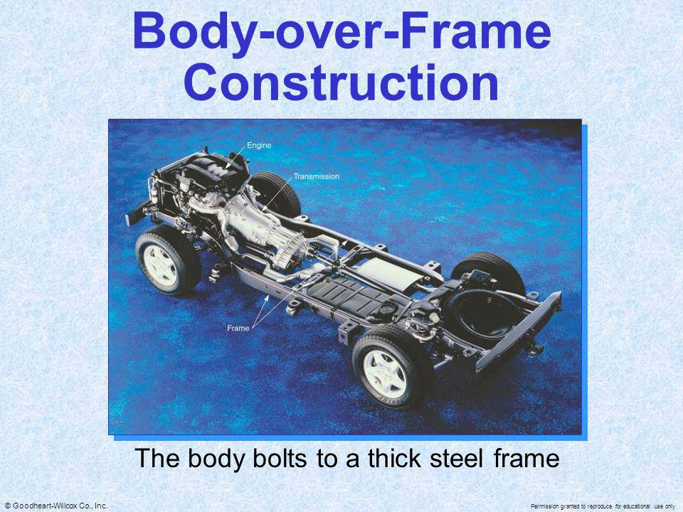 Body-over-Frame Construction