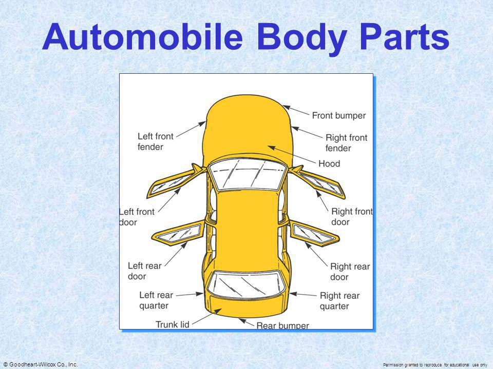 Automobile Body Parts
