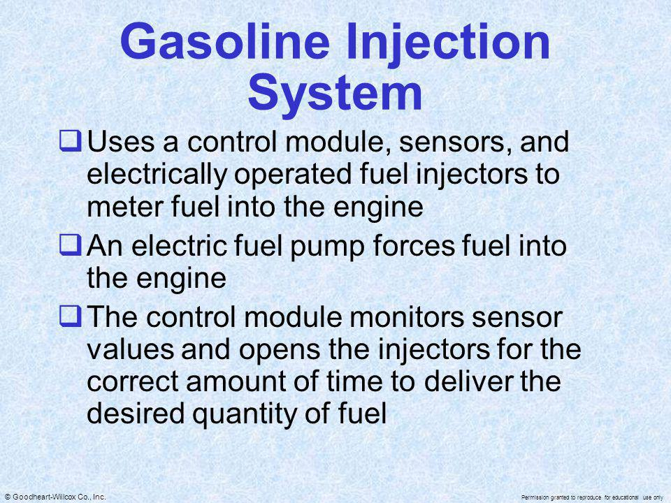 Gasoline Injection System