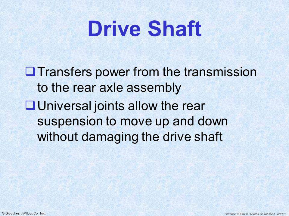 Drive Shaft Transfers power from the transmission to the rear axle assembly.