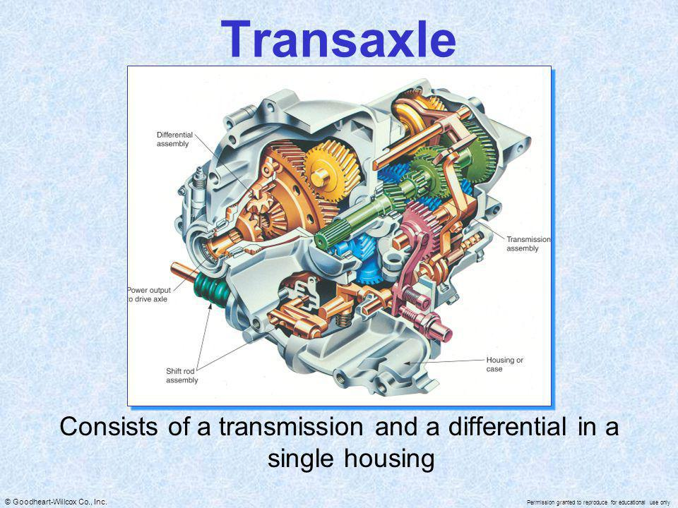 Consists of a transmission and a differential in a single housing