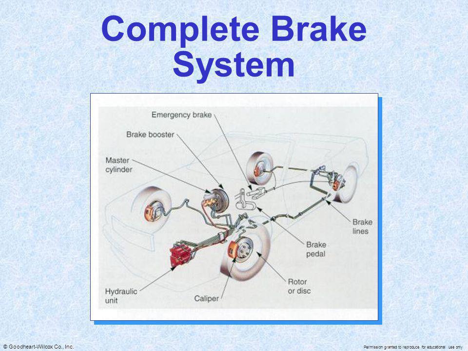 Complete Brake System