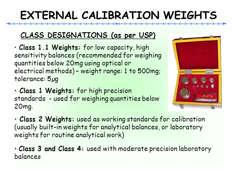 EXTERNAL CALIBRATION WEIGHTS CLASS DESIGNATIONS (as per USP)