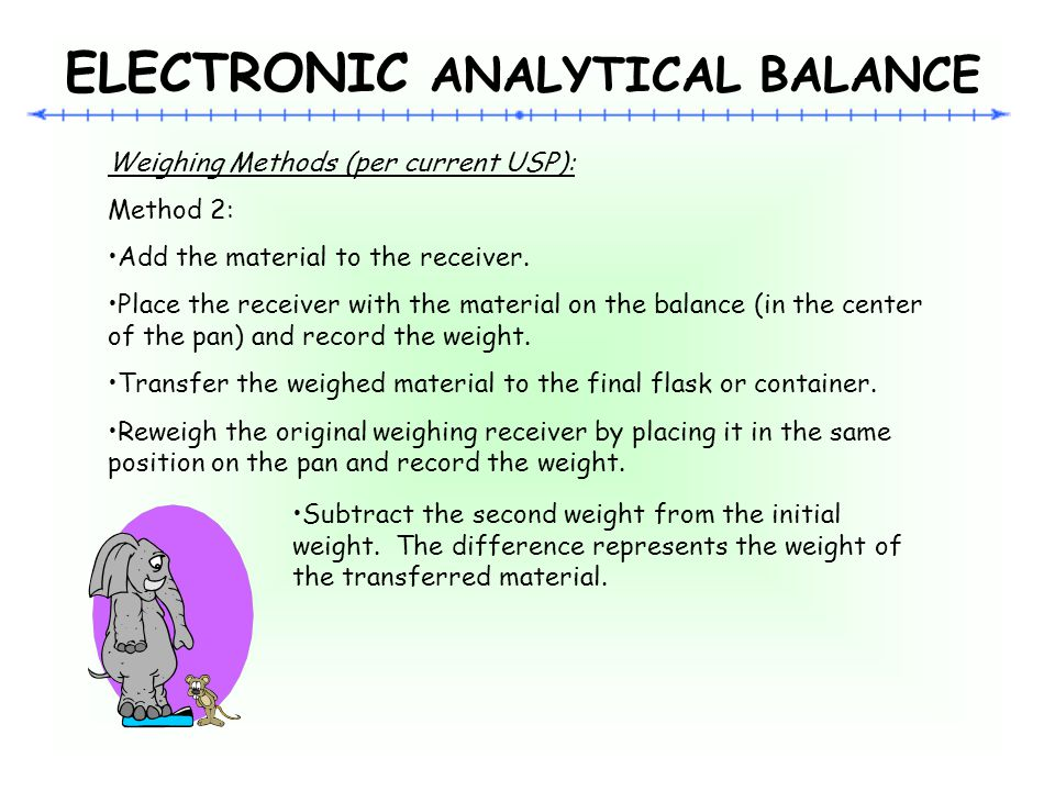 ELECTRONIC ANALYTICAL BALANCE