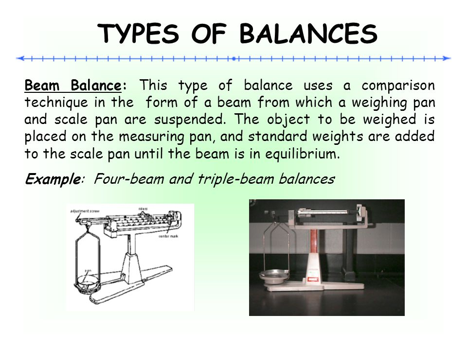 TYPES OF BALANCES