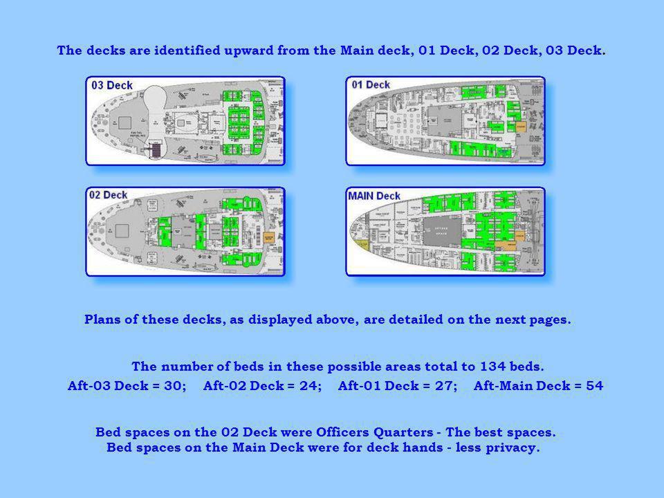 The decks are identified upward from the Main deck, 01 Deck, 02 Deck, 03 Deck.