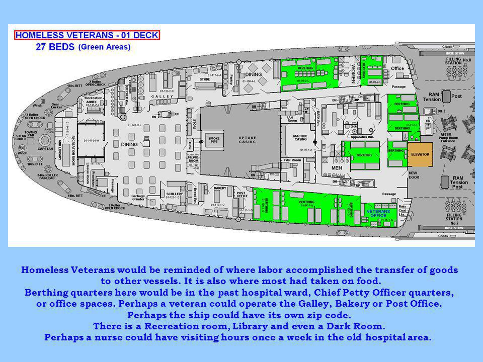 to other vessels. It is also where most had taken on food.