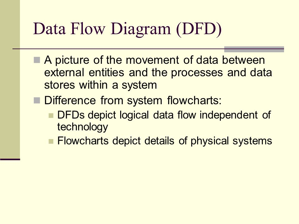 Information systems analysis and design ppt video online download 10 data flow diagram ccuart Gallery