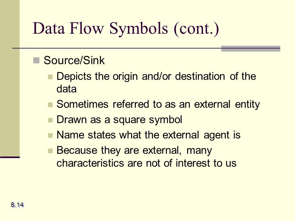 Data Flow Symbols (cont.)