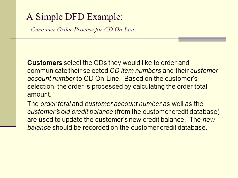 A Simple DFD Example: Customer Order Process for CD On-Line