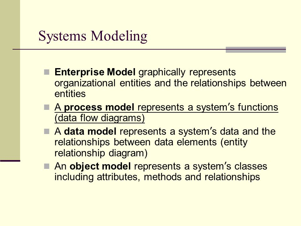 Systems Modeling Enterprise Model graphically represents organizational entities and the relationships between entities.