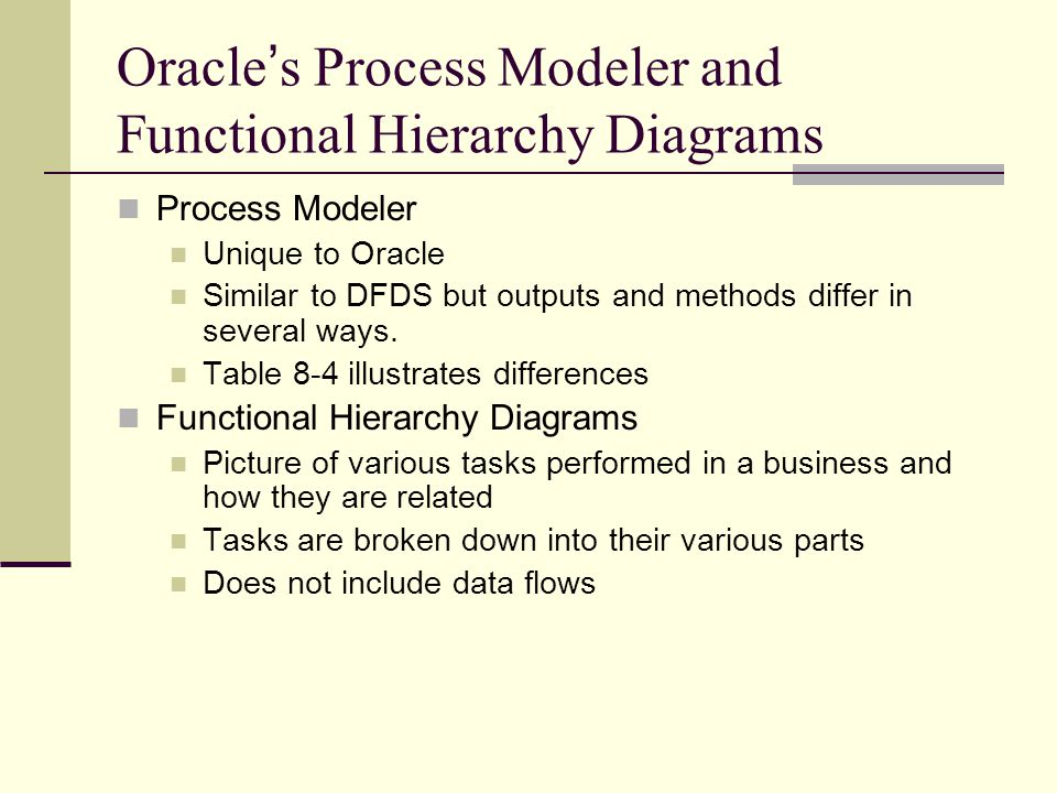 Oracle's Process Modeler and Functional Hierarchy Diagrams