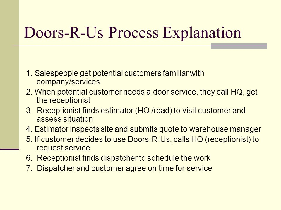Doors-R-Us Process Explanation