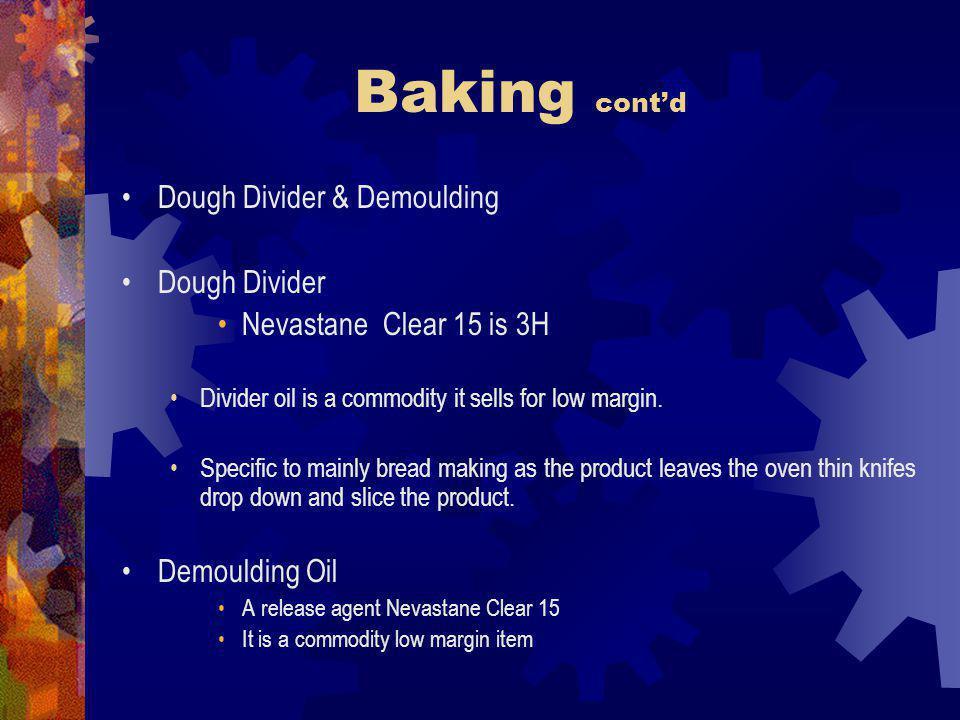 Baking cont'd Dough Divider & Demoulding Dough Divider