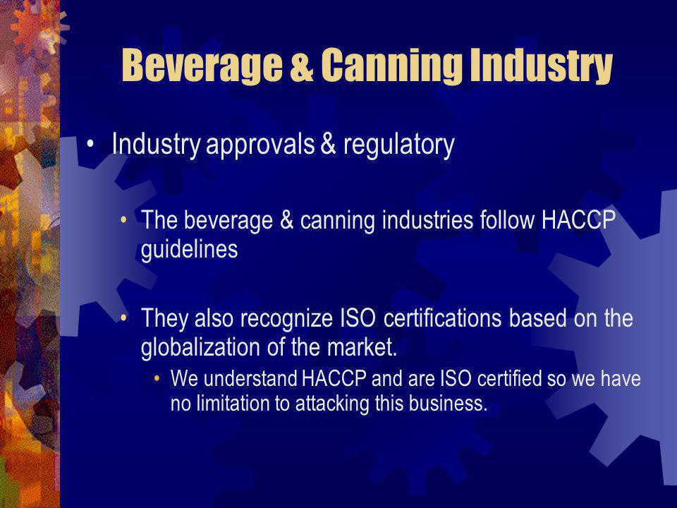 Beverage & Canning Industry