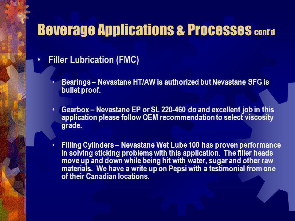 Beverage Applications & Processes cont'd