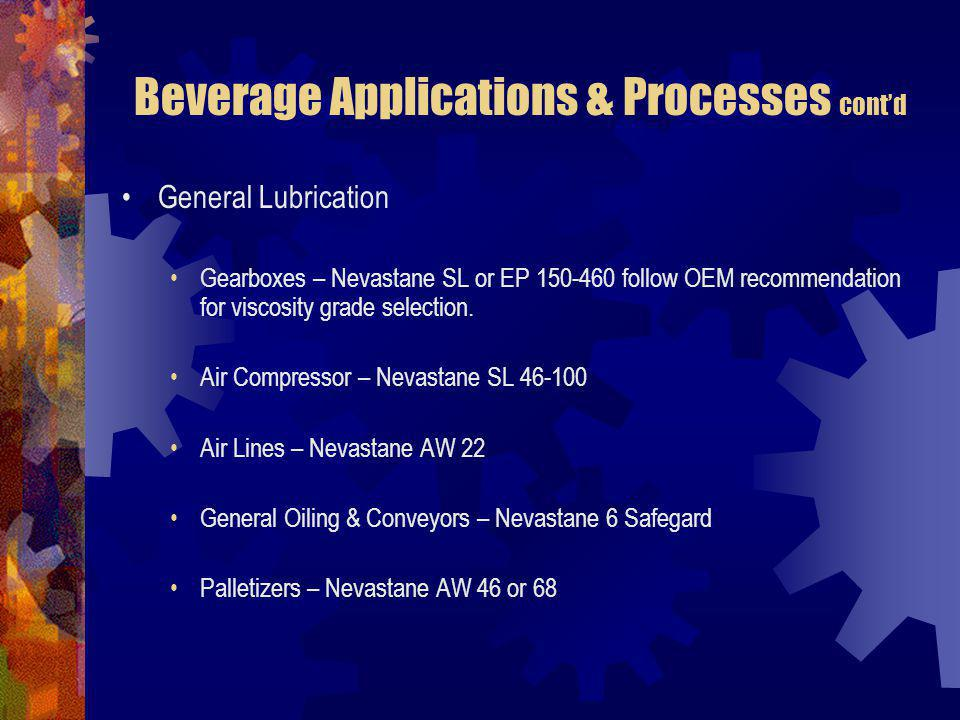 Beverage Applications & Processes cont'd