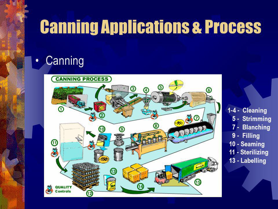 Canning Applications & Process