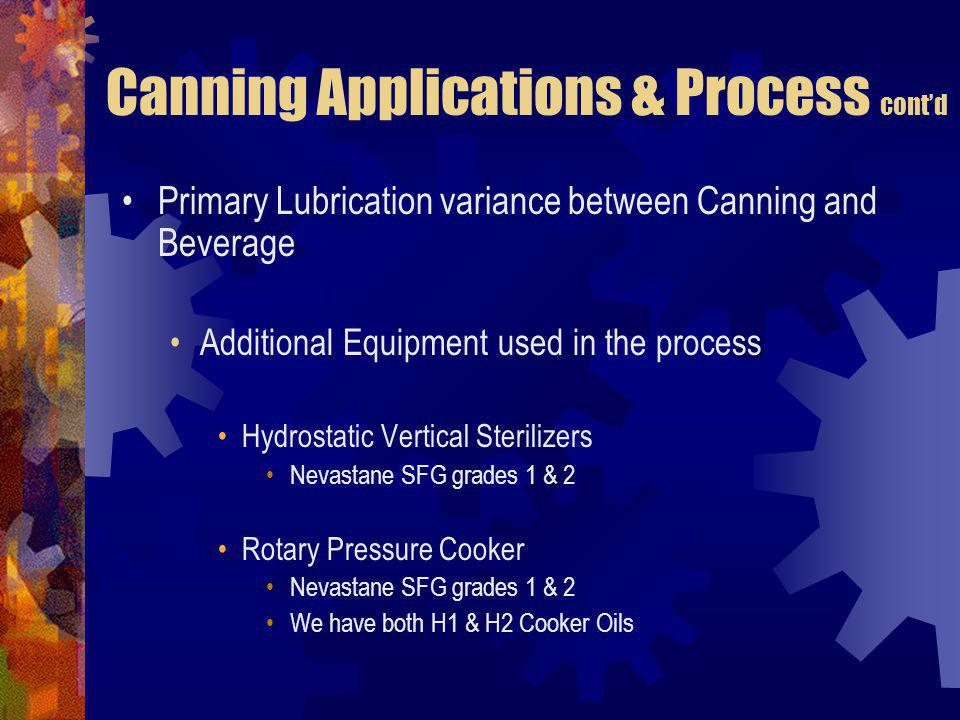 Canning Applications & Process cont'd