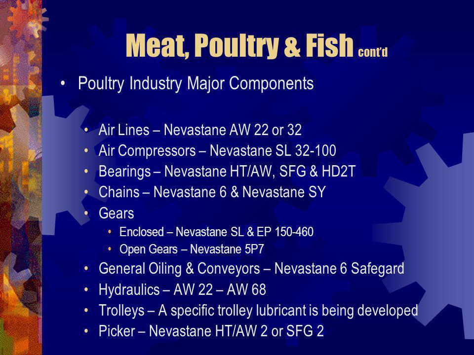 Meat, Poultry & Fish cont'd