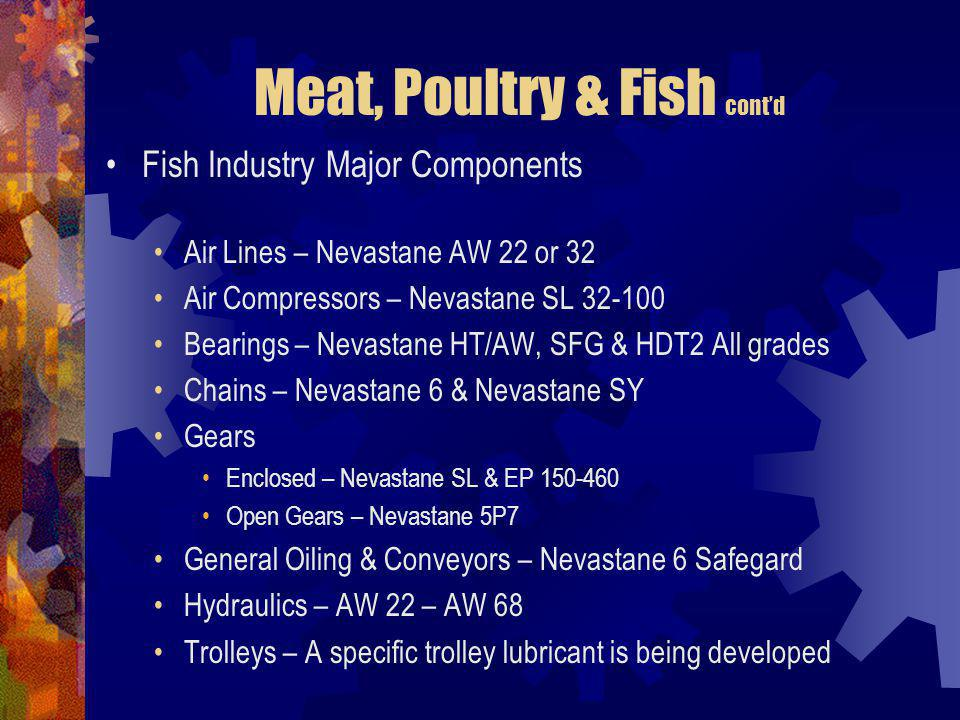 Meat, Poultry & Fish cont'd