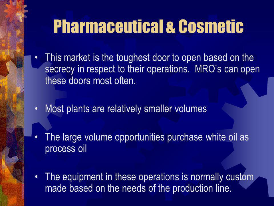 Pharmaceutical & Cosmetic