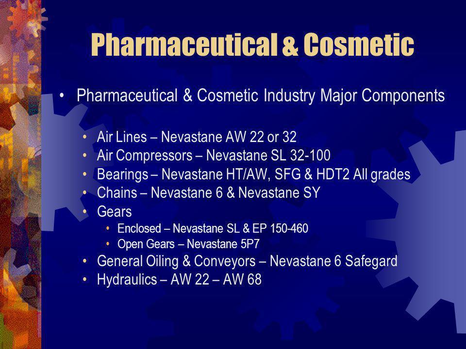Pharmaceutical & Cosmetic