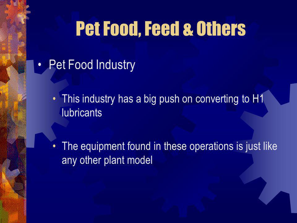 Pet Food, Feed & Others Pet Food Industry