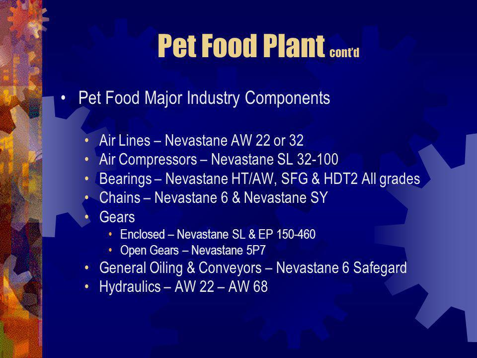 Pet Food Plant cont'd Pet Food Major Industry Components