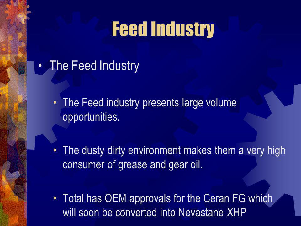 Feed Industry The Feed Industry