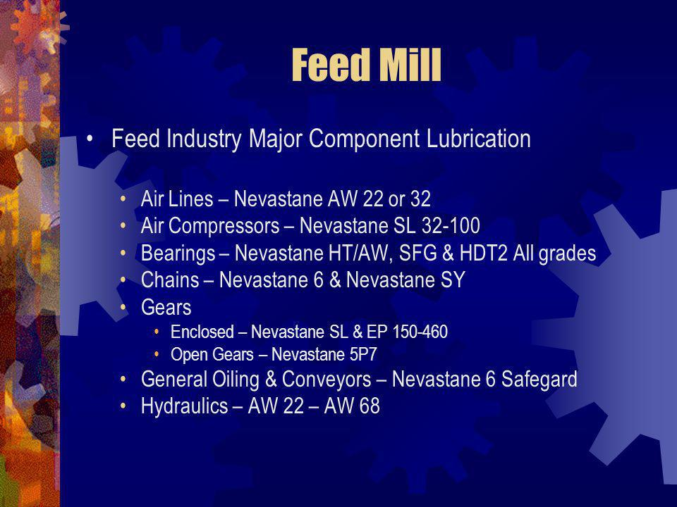 Feed Mill Feed Industry Major Component Lubrication