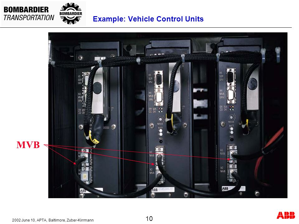 Example: Vehicle Control Units