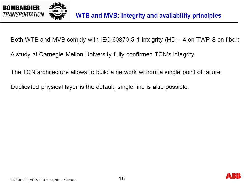 WTB and MVB: Integrity and availability principles