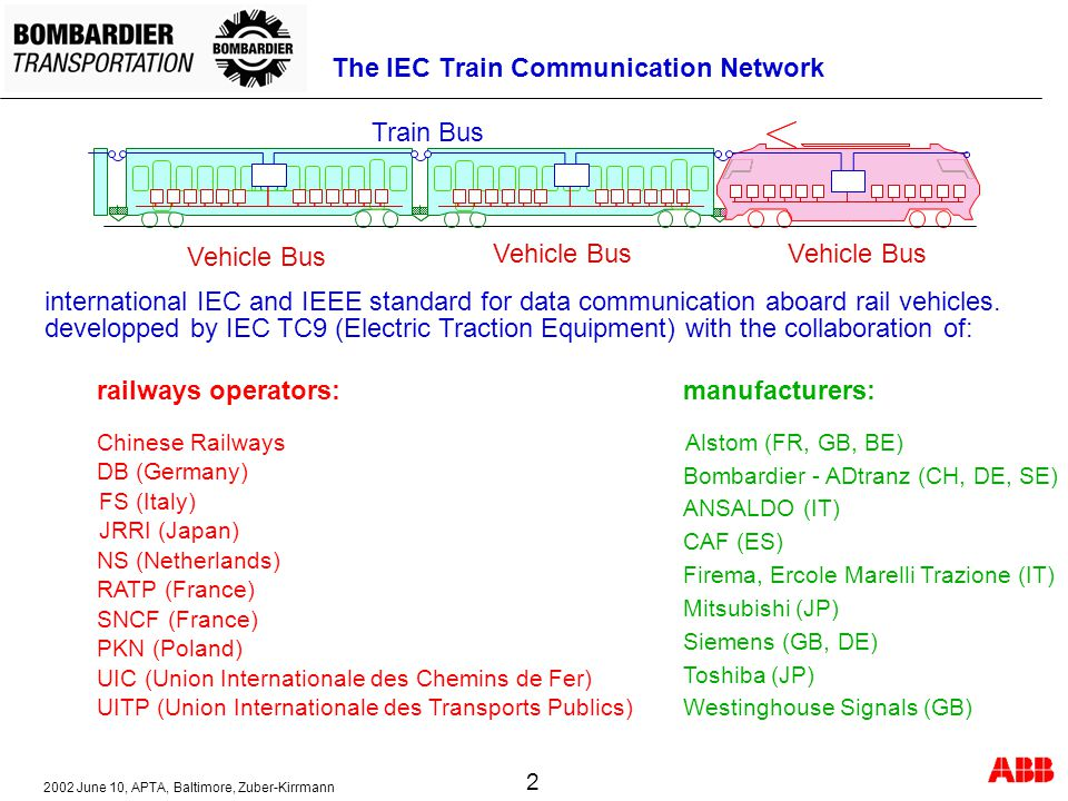 The IEC Train Communication Network