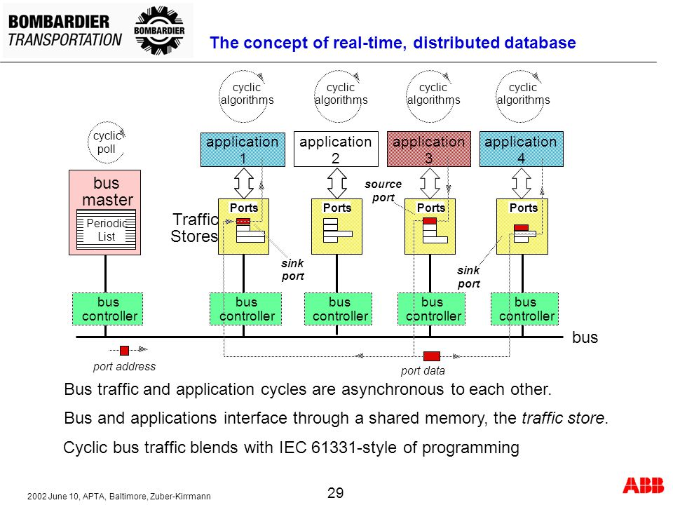The concept of real-time, distributed database