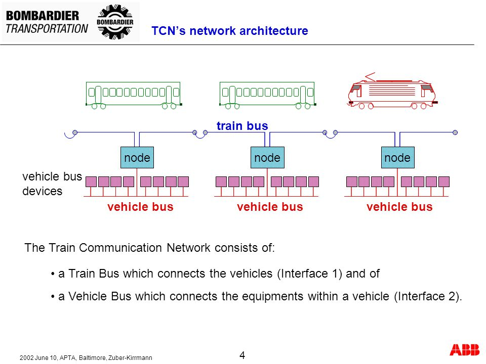 TCN's network architecture