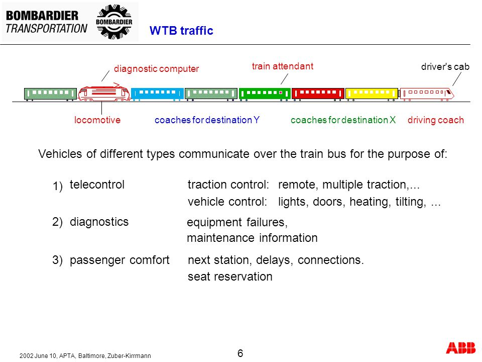 remote, multiple traction,... vehicle control: