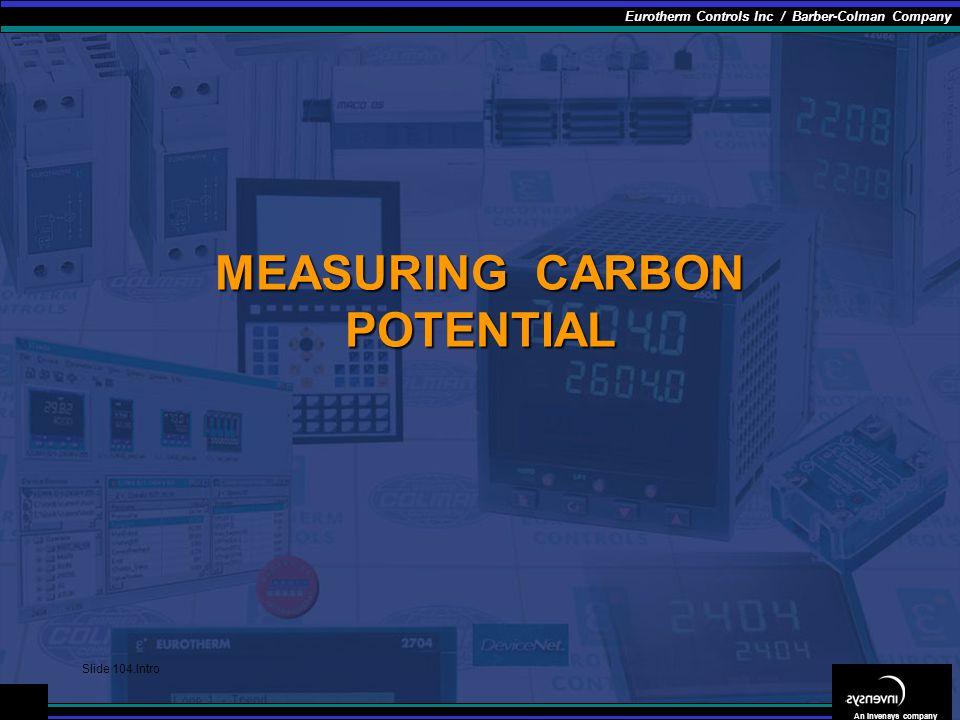 MEASURING CARBON POTENTIAL
