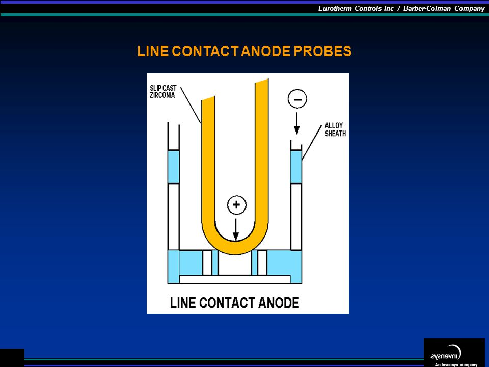 LINE CONTACT ANODE PROBES