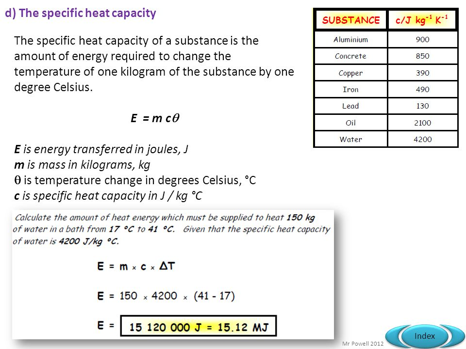 d) The specific heat capacity